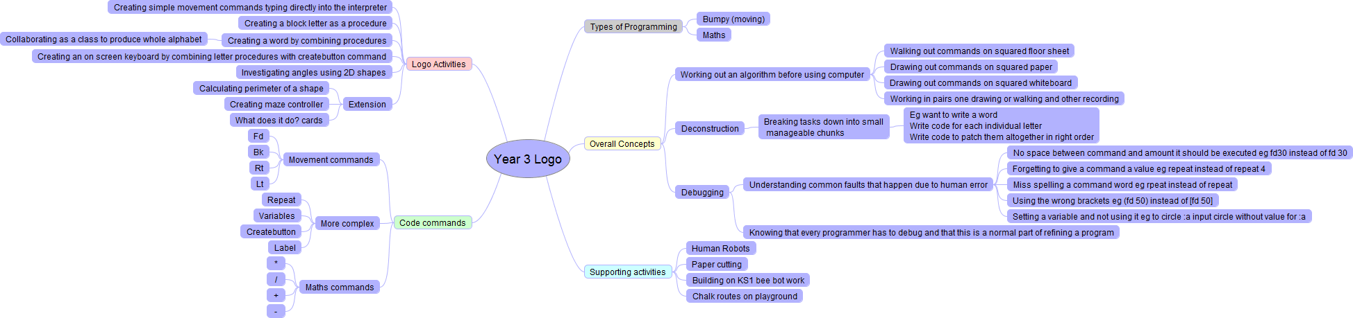 Imagemap